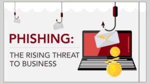 Protect Your Cryptocurrency Against Email Phishing
