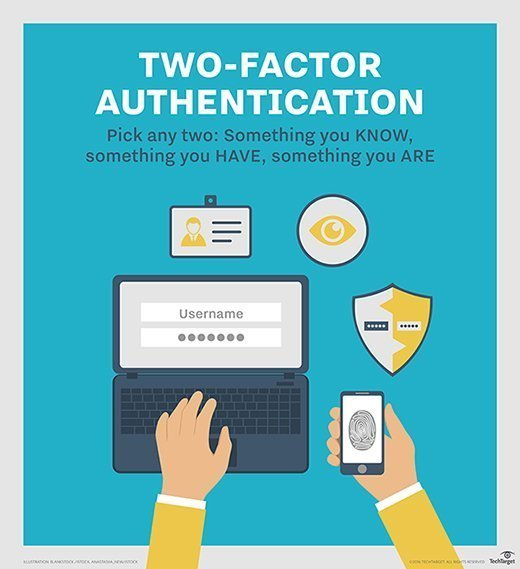 Security 2-Factor Authentication