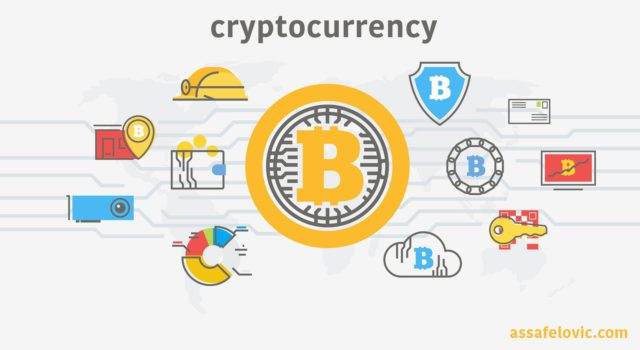 What is Cryptocurrency: [Everything You ...pinterest.ca