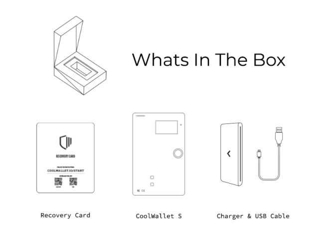 CoolWallet S Whats in the box