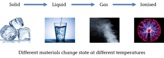 phase transition water